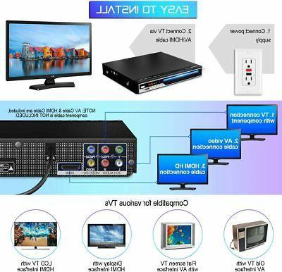 Gueray Region Free Recorded Player HDMI/AV